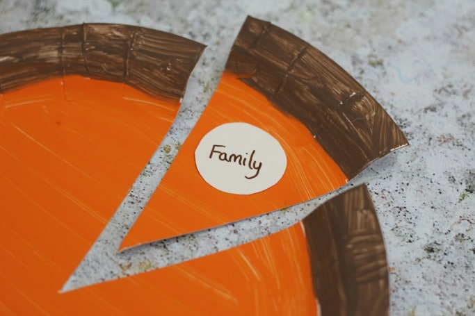 Pumpkin Pie Craft Thankfulness Activity for Kids